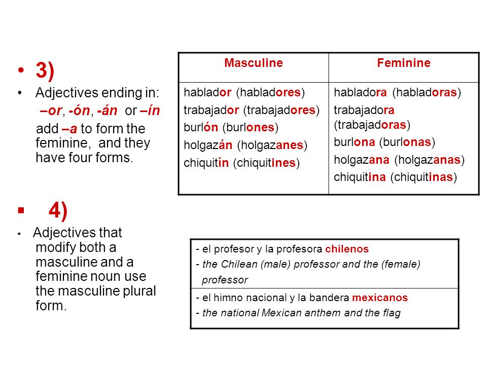 3) Adjectives ending in: –or, -ón, -án or –ín add –a to form the feminine, and they have four forms.