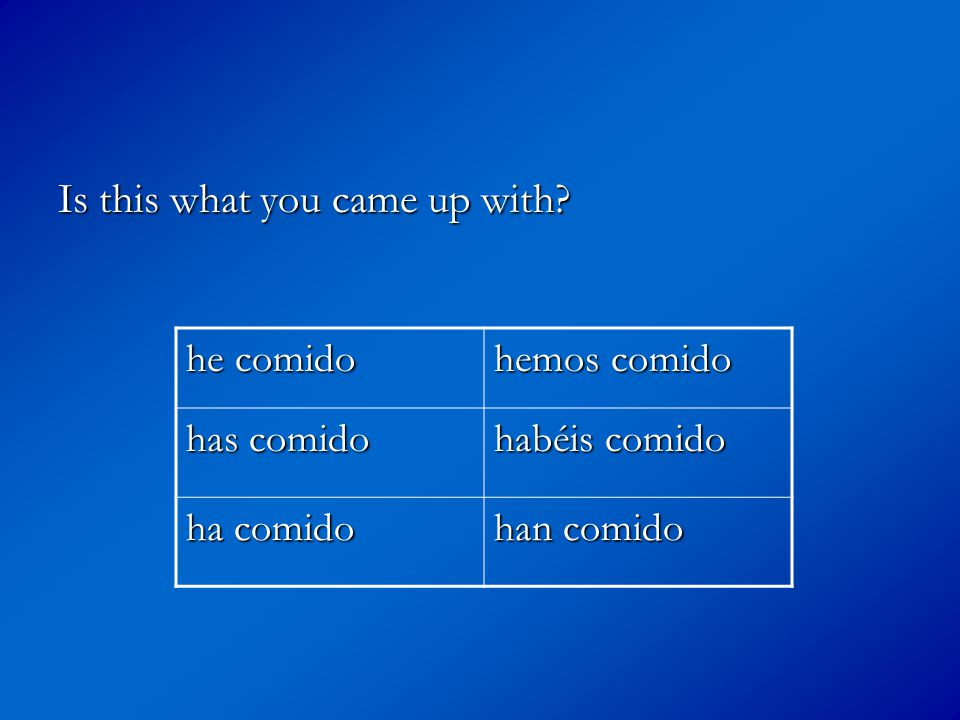 Is this what you came up with he comido hemos comido has comido habéis comido ha comido han comido