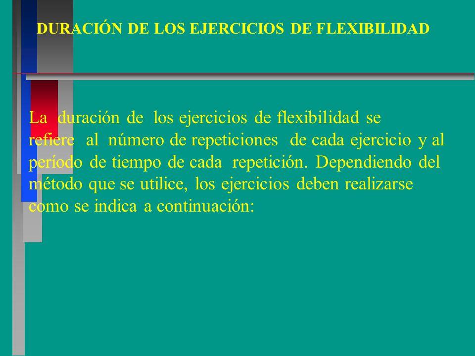 DURACIÓN DE LOS EJERCICIOS DE FLEXIBILIDAD La duración de los ejercicios de flexibilidad se refiere al número de repeticiones de cada ejercicio y al período de tiempo de cada repetición.