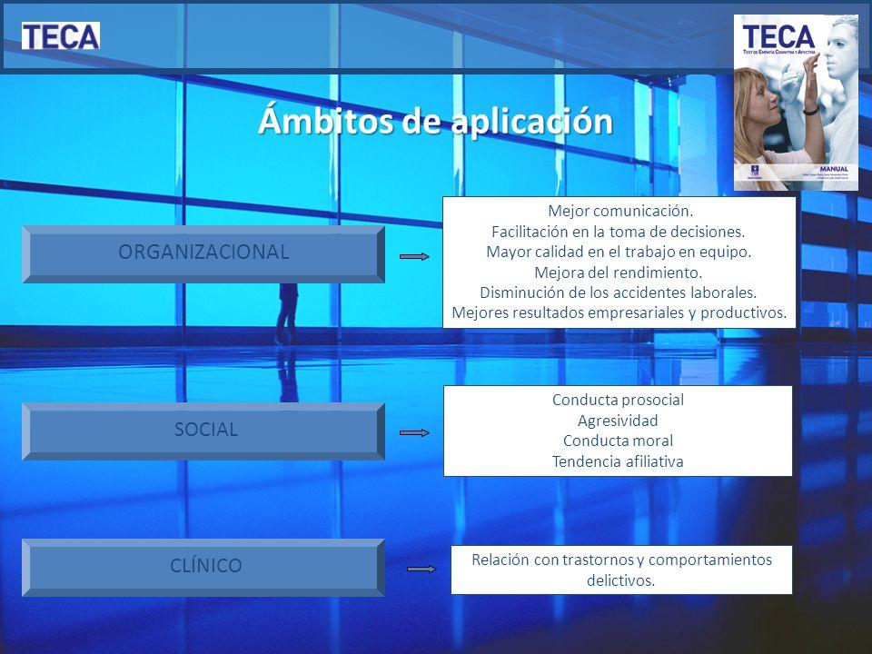 Ámbitos de aplicación SOCIAL ORGANIZACIONAL CLÍNICO Mejor comunicación.
