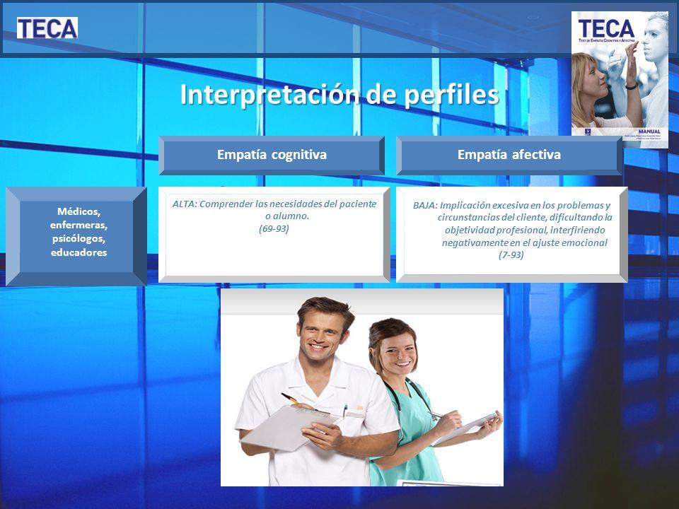 Interpretación de perfiles Empatía cognitiva Empatía afectiva ALTA: Comprender las necesidades del paciente o alumno.