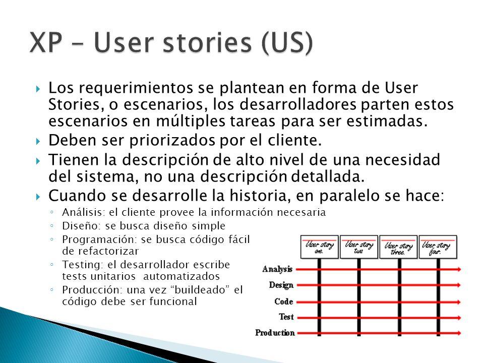 Los requerimientos se plantean en forma de User Stories, o escenarios, los desarrolladores parten estos escenarios en múltiples tareas para ser estimadas.