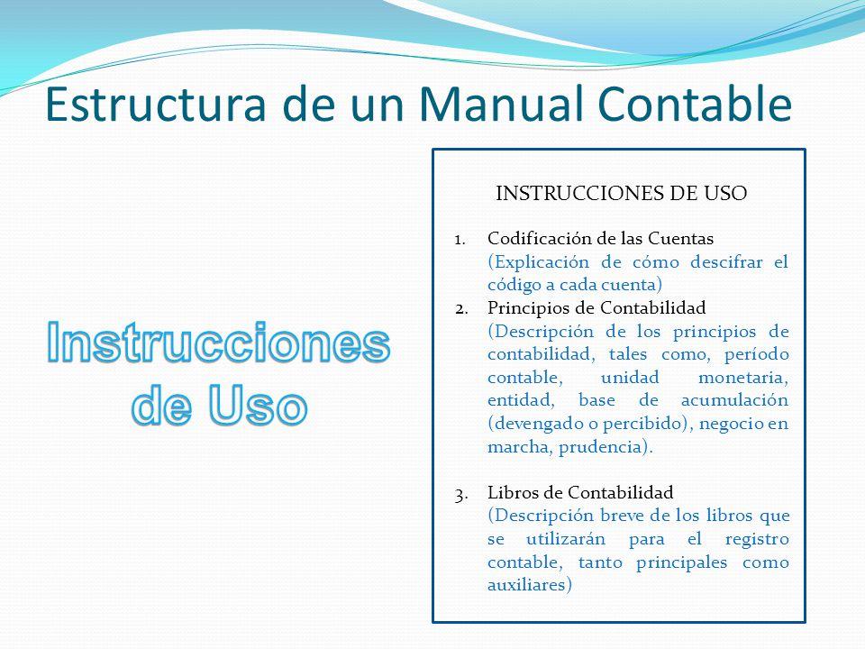 Estructura de un Manual Contable INSTRUCCIONES DE USO 1.Codificación de las Cuentas (Explicación de cómo descifrar el código a cada cuenta) 2. Princip