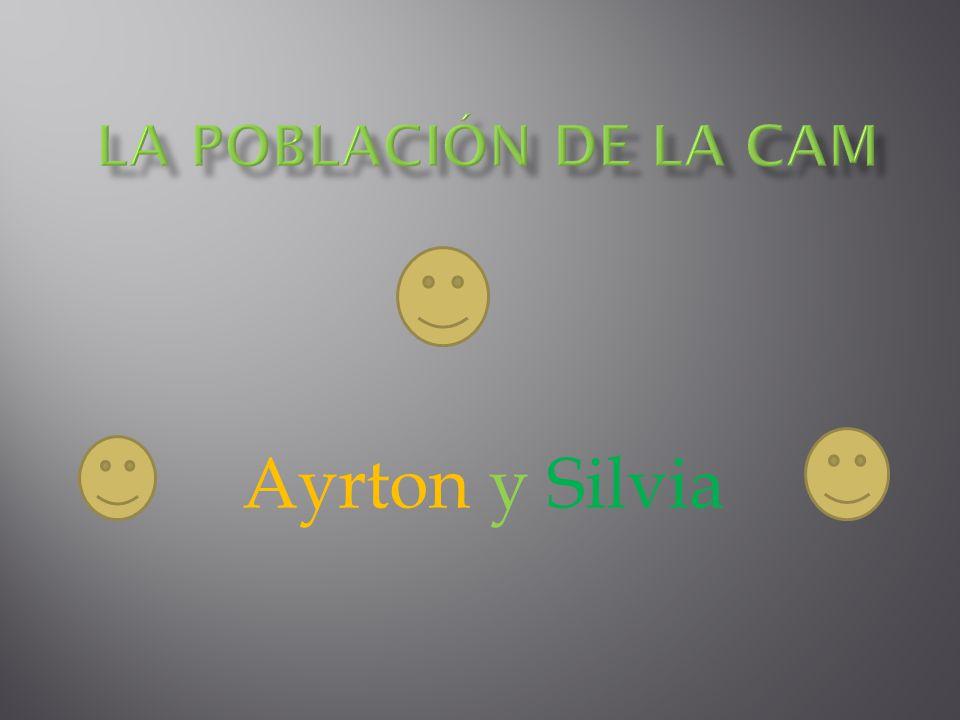 Ayrton y Silvia