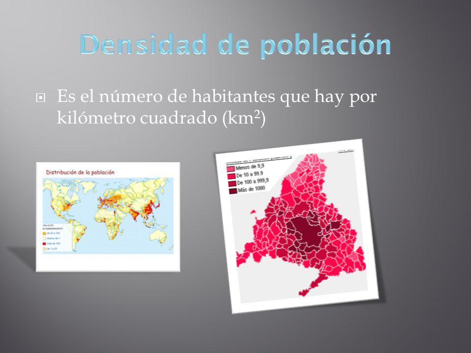  Es el número de habitantes que hay por kilómetro cuadrado (km 2 )