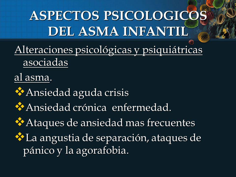 Alteraciones psicológicas y psiquiátricas asociadas al asma.
