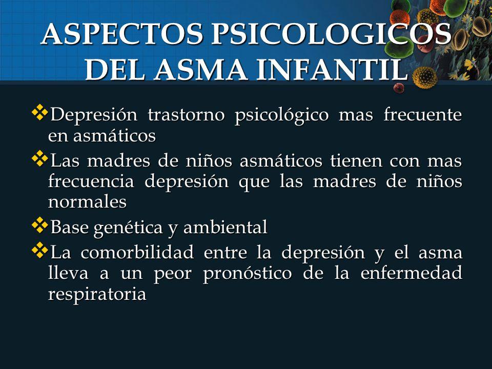  Depresión trastorno psicológico mas frecuente en asmáticos  Las madres de niños asmáticos tienen con mas frecuencia depresión que las madres de niños normales  Base genética y ambiental  La comorbilidad entre la depresión y el asma lleva a un peor pronóstico de la enfermedad respiratoria ASPECTOS PSICOLOGICOS DEL ASMA INFANTIL