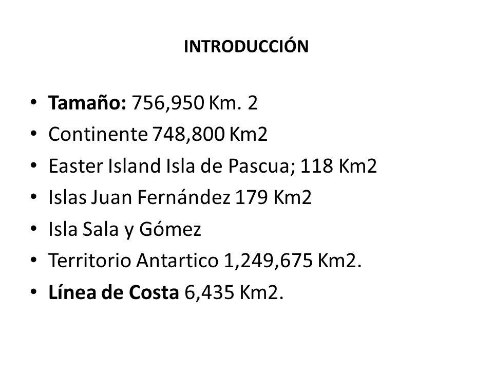 Tamaño Isla de Pascua Island Isla de Pascua