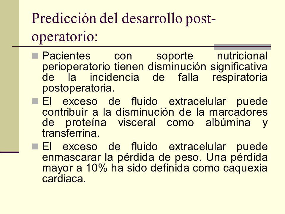 Predicción del desarrollo post- operatorio: Pacientes con soporte nutricional perioperatorio tienen disminución significativa de la incidencia de fall