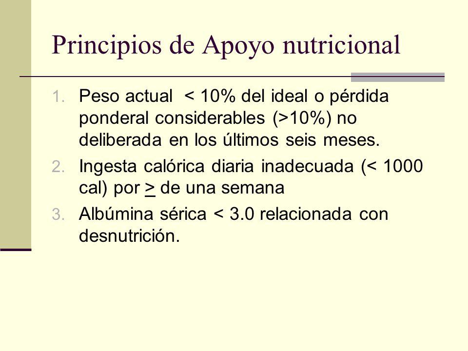 Principios de Apoyo nutricional 1. Peso actual 10%) no deliberada en los últimos seis meses. 2. Ingesta calórica diaria inadecuada ( de una semana 3.