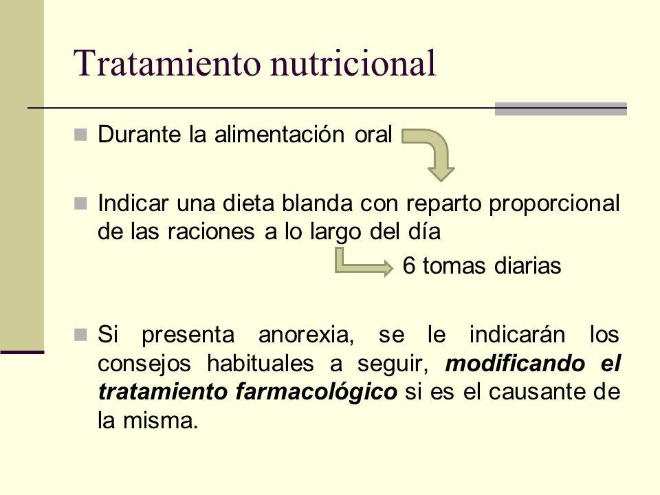 Tratamiento nutricional Durante la alimentación oral Indicar una dieta blanda con reparto proporcional de las raciones a lo largo del día 6 tomas diar