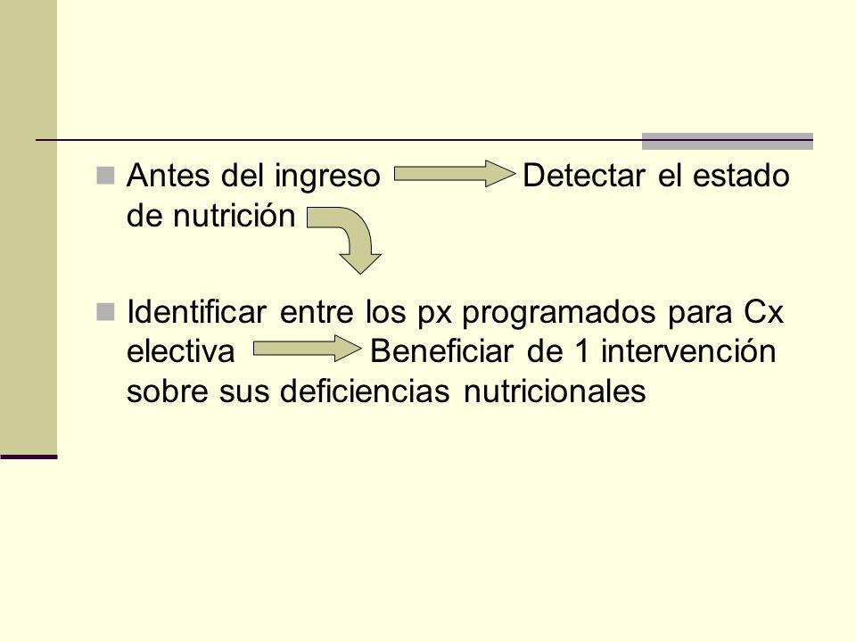 Antes del ingreso Detectar el estado de nutrición Identificar entre los px programados para Cx electiva Beneficiar de 1 intervención sobre sus deficie