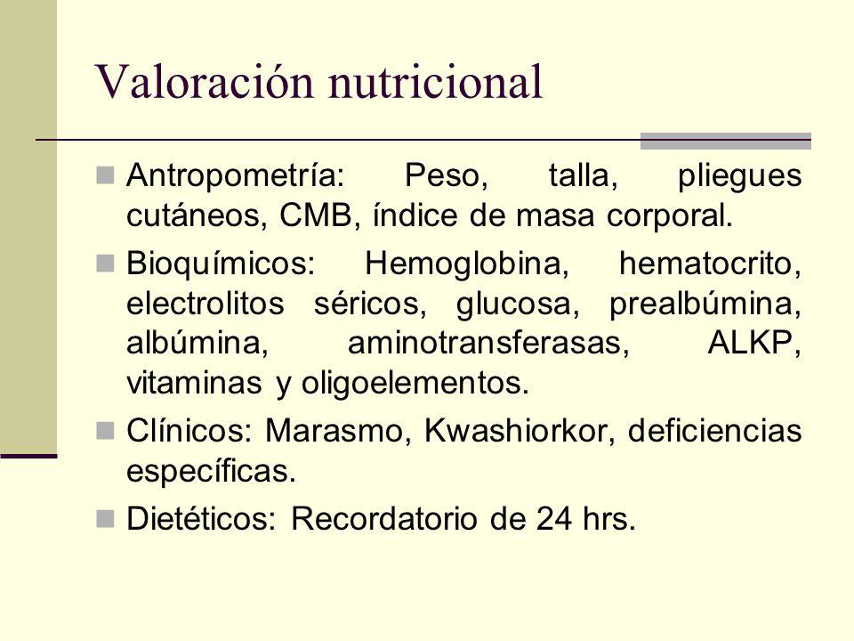 Valoración nutricional Antropometría: Peso, talla, pliegues cutáneos, CMB, índice de masa corporal. Bioquímicos: Hemoglobina, hematocrito, electrolito