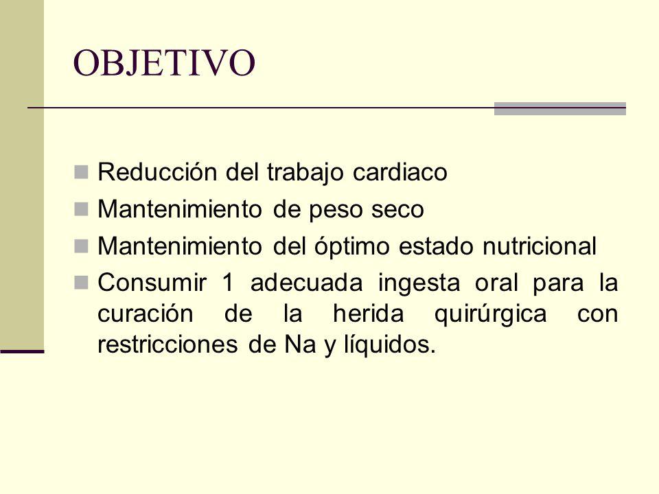 OBJETIVO Reducción del trabajo cardiaco Mantenimiento de peso seco Mantenimiento del óptimo estado nutricional Consumir 1 adecuada ingesta oral para l