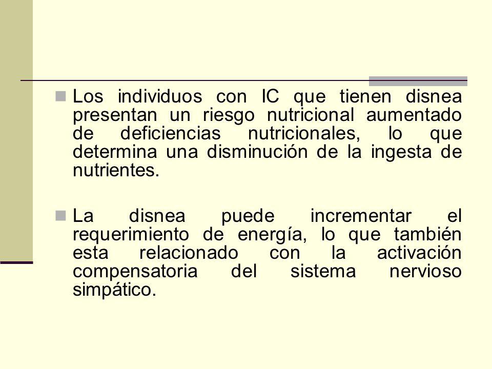 Los individuos con IC que tienen disnea presentan un riesgo nutricional aumentado de deficiencias nutricionales, lo que determina una disminución de l