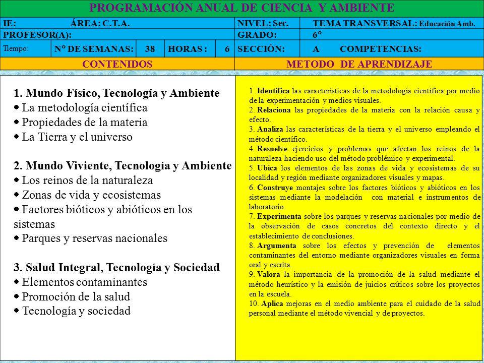 PROGRAMACIÓN ANUAL DE CIENCIA Y AMBIENTE IE: ÁREA: C.T.A.NIVEL: Sec.TEMA TRANSVERSAL: Educación Amb. PROFESOR(A):GRADO: 66 Tiempo: N  DE SEMANAS: 3
