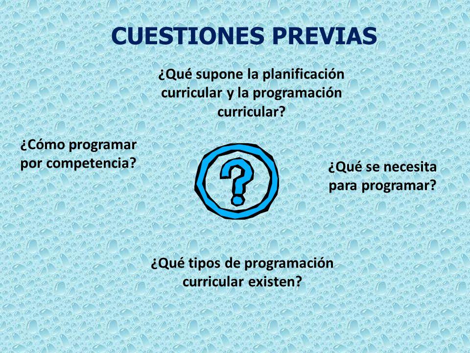 CUESTIONES PREVIAS ¿Qué se necesita para programar? ¿Cómo programar por competencia? ¿Qué supone la planificación curricular y la programación curricu
