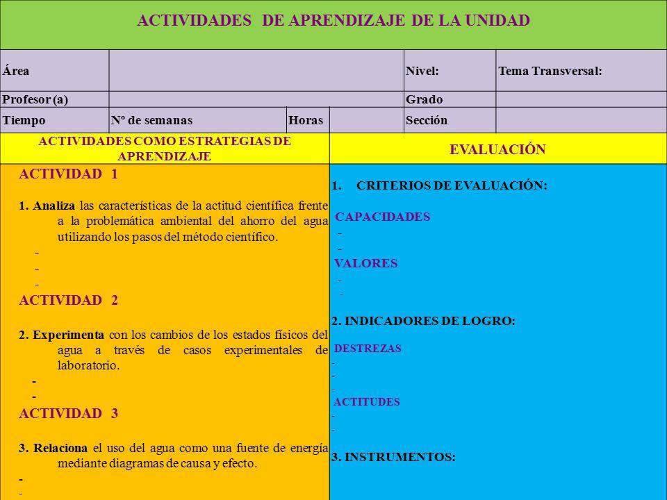 ACTIVIDADES DE APRENDIZAJE DE LA UNIDAD ÁreaNivel:Tema Transversal: Profesor (a)Grado TiempoNº de semanasHoras Sección ACTIVIDADES COMO ESTRATEGIAS DE