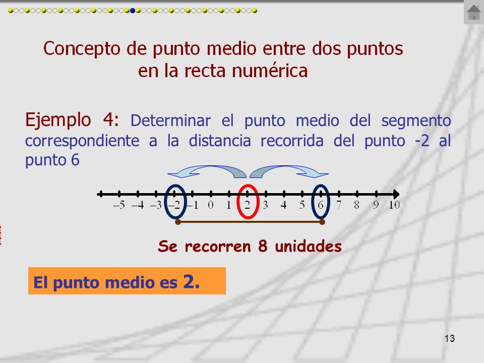 13 Ejemplo 4: Determinar el punto medio del segmento correspondiente a la distancia recorrida del punto -2 al punto 6 Se recorren 8 unidades El punto medio es 2.