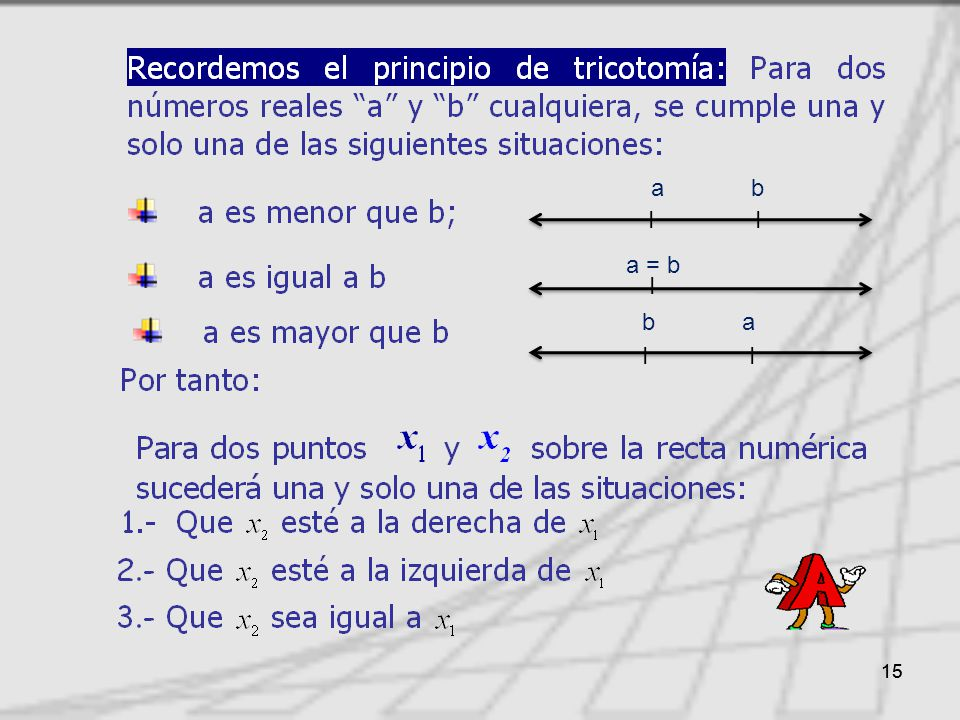 15 I a b b a a = b I I