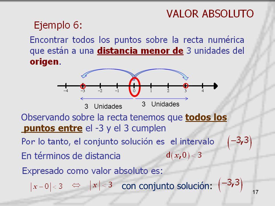 17 En términos de distancia Observando sobre la recta tenemos que todos los puntos entre el -3 y el 3 cumplen con conjunto solución: 3 Unidades