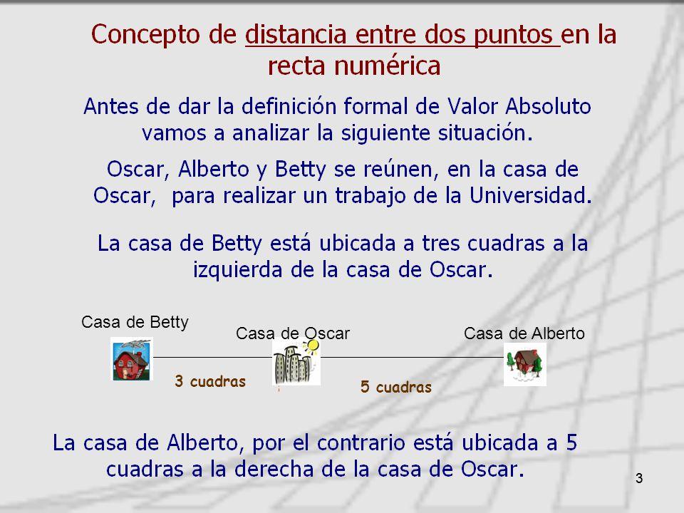 33 5 cuadras 3 cuadras Casa de Betty Casa de OscarCasa de Alberto