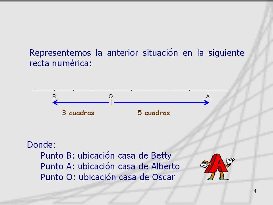 44 O A B 3 cuadras 5 cuadras