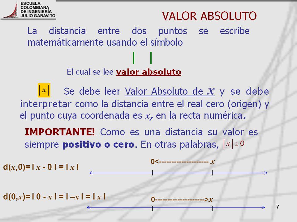 77 d( x,0)= I x - 0 I = I x I 0<-------------------- x I d(0, x )= I 0 - x I = I – x I = I x I 0--------------------> x I