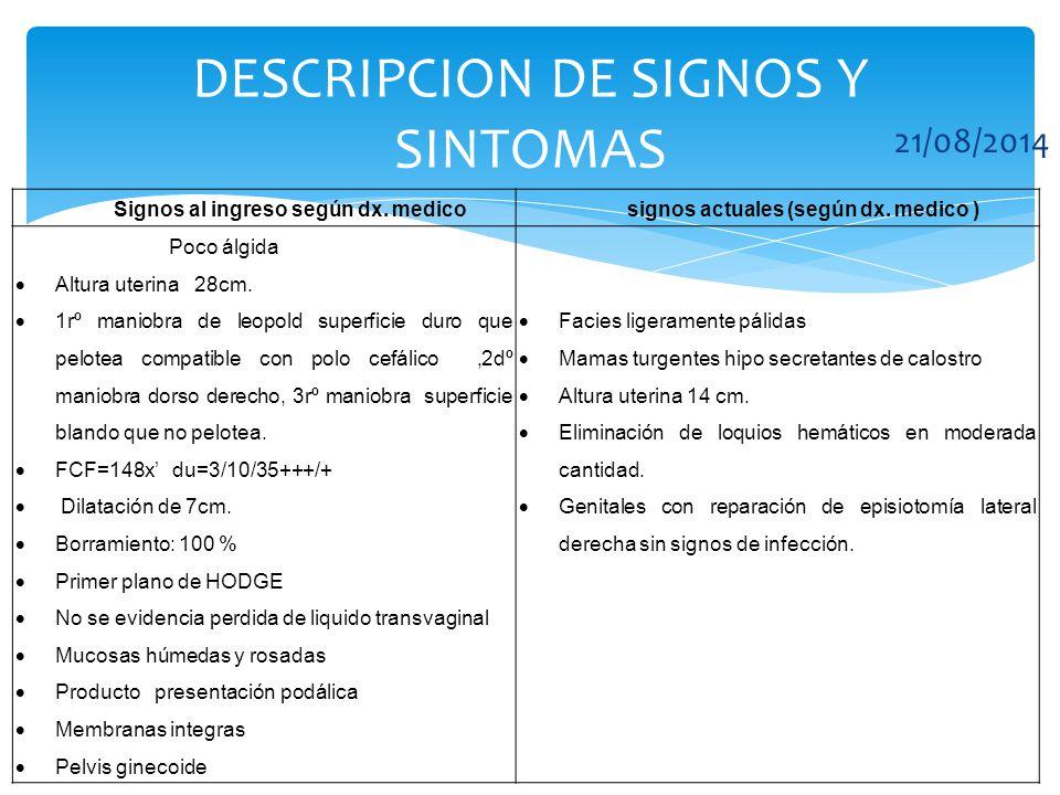 21/08/2014 DESCRIPCION DE SIGNOS Y SINTOMAS Signos al ingreso según dx. medicosignos actuales (según dx. medico ) Poco álgida  Altura uterina 28cm. 