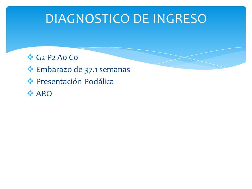 A)DESCRIPCIÓN BREVE DE LA CIRUGÍA (RMCU)  Diagnostico pre-operatorio G2P2A0C0 Puerperio inmediato alumbramiento incompleto parto pre termino.
