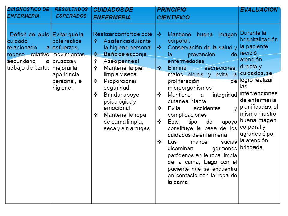 DIAGNOSTICO DE ENFERMERIA RESULTADOS ESPERADOS CUIDADOS DE ENFERMERIA PRINCIPIO CIENTIFICO EVALUACION Déficit de auto cuidado relacionado a reposo rel