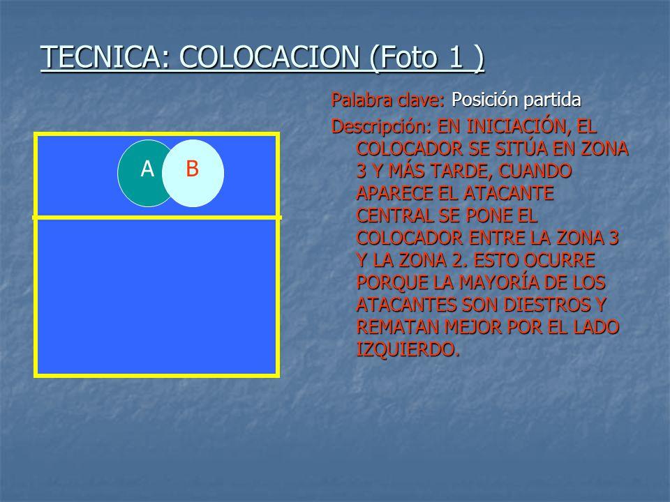 TECNICA: COLOCACION (Foto 2 ) Palabra clave: Posición respecto red Descripción: EL COLOCADOR DEBE ESTAR CERCA DE LA RED PERO SEPARADO LO SUFICIENTE PARA NO TOCARLA AL GIRAR Y NO TAN SEPARADO COMO PARA QUE TENGA QUE MOVERSE HACIA ÉSTA CUANDO VA A INTERCEPTAR EL BALÓN.