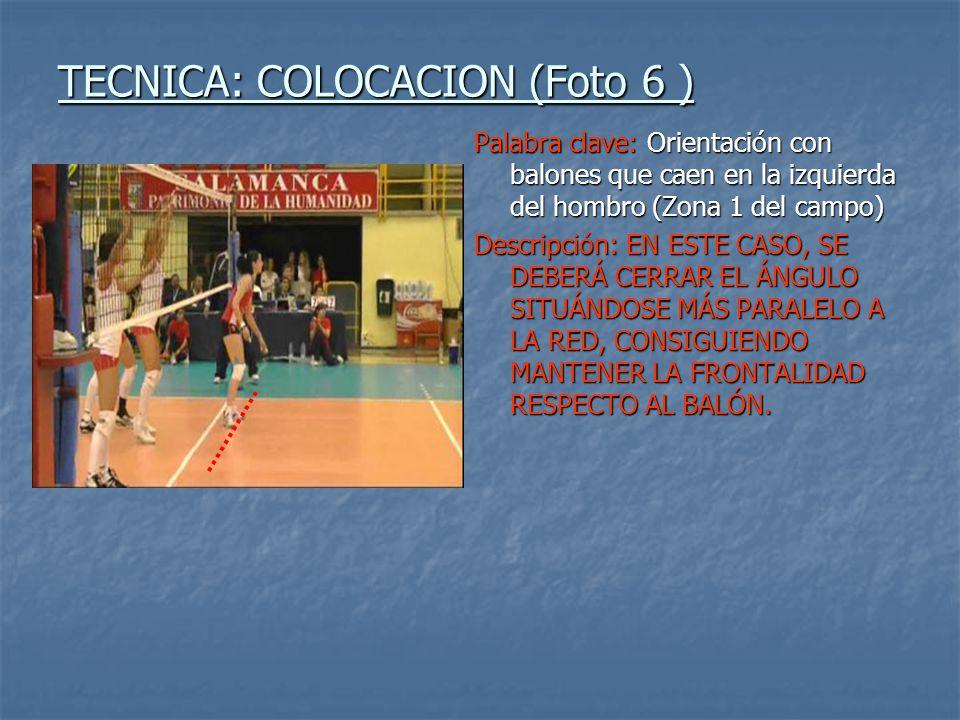 TECNICA: COLOCACION (Foto 17 ) Palabra clave: Zona de contacto Descripción: EL BALÓN DEBE CONTACTARSE SIEMPRE EN LA MISMA SITUACIÓN, TANTO SI SE COLOCA ADELANTE O ATRÁS (LIGERAMENTE POR DELANTE DEL EJE DE PROYECCIÓN DEL TRONCO).