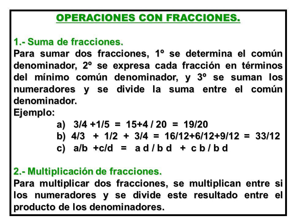 OPERACIONES CON FRACCIONES.1.- Suma de fracciones.