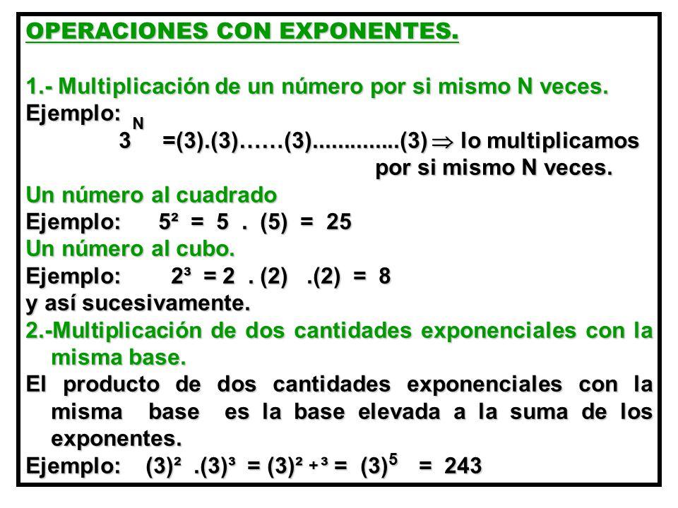 OPERACIONES CON EXPONENTES.1.- Multiplicación de un número por si mismo N veces.