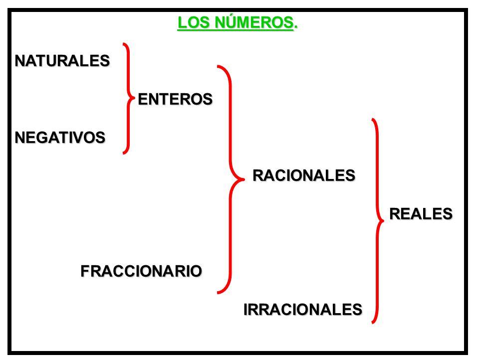 5.- Elevar un número o fracción a dos exponentes.