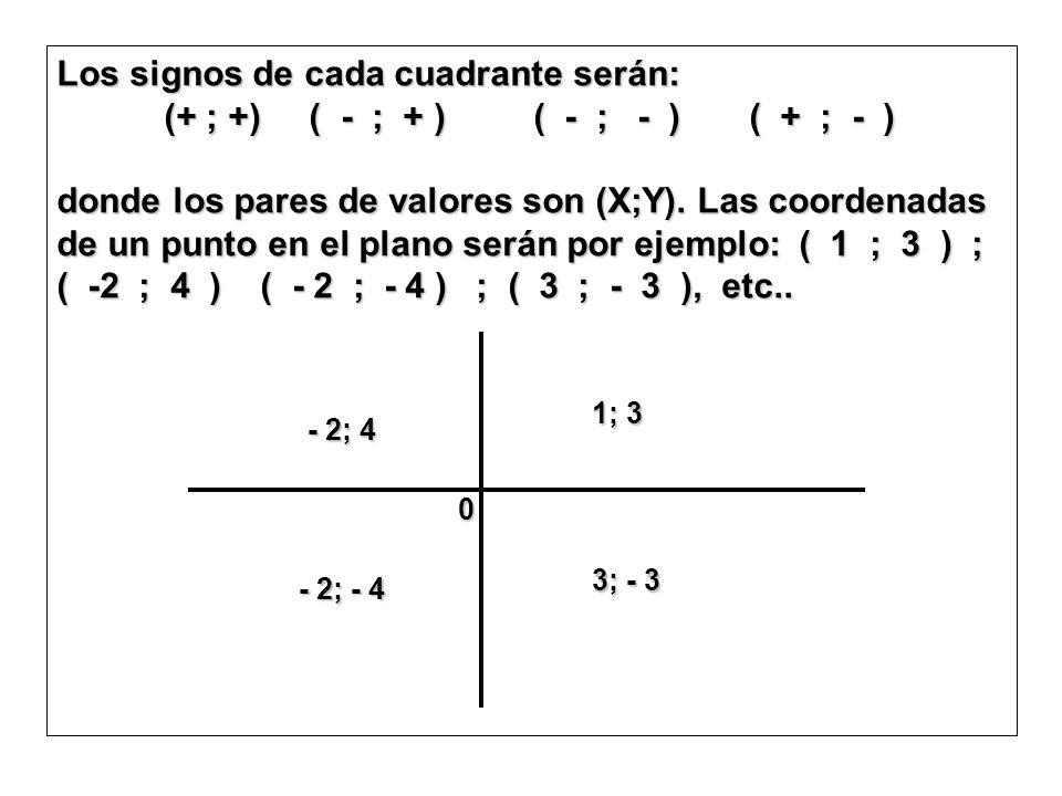 Los signos de cada cuadrante serán: (+ ; +) ( - ; + ) ( - ; - ) ( + ; - ) (+ ; +) ( - ; + ) ( - ; - ) ( + ; - ) donde los pares de valores son (X;Y).