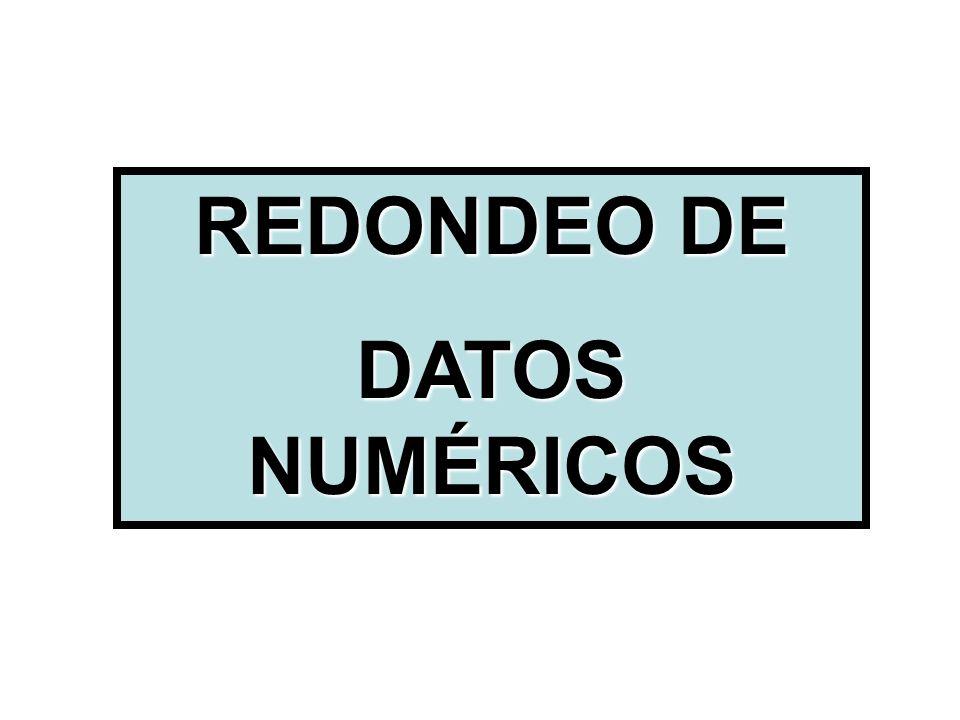 REDONDEO DE DATOS NUMÉRICOS