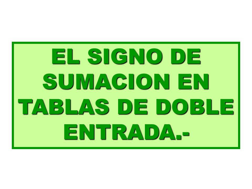 EL SIGNO DE SUMACION EN TABLAS DE DOBLE ENTRADA.-