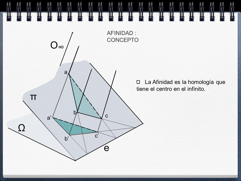 AFINIDAD : CONCEPTO π Ω O e La Afinidad es la homología que tiene el centro en el infinito.