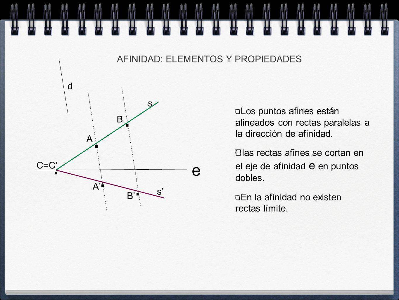 Los puntos afines están alineados con rectas paralelas a la dirección de afinidad.