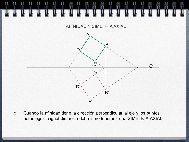 e AFINIDAD Y SIMETRÍA AXIAL Cuando la afinidad tiene la dirección perpendicular al eje y los puntos homólogos a igual distancia del mismo tenemos una SIMETRÍA AXIAL.