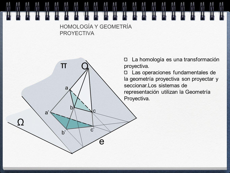 HOMOLOGÍA Y GEOMETRÍA PROYECTIVA π Ω O e La homología es una transformación proyectiva.