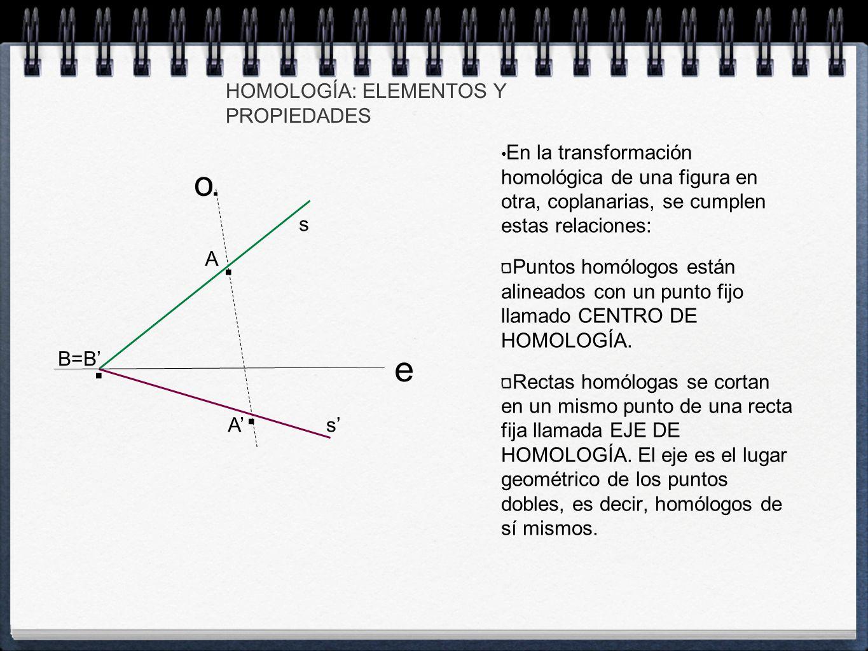 En la transformación homológica de una figura en otra, coplanarias, se cumplen estas relaciones: Puntos homólogos están alineados con un punto fijo llamado CENTRO DE HOMOLOGÍA.