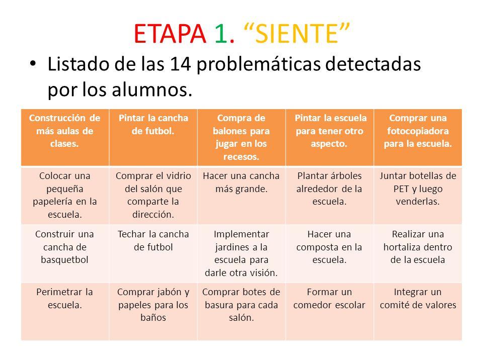 Diseño de propuestas para la problemática seleccionada.