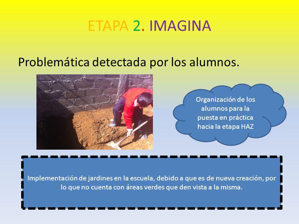 Plan de trabajo FechaActividadesResponsablesMateriales necesarios Noviembre Organización de la problemática detectada.
