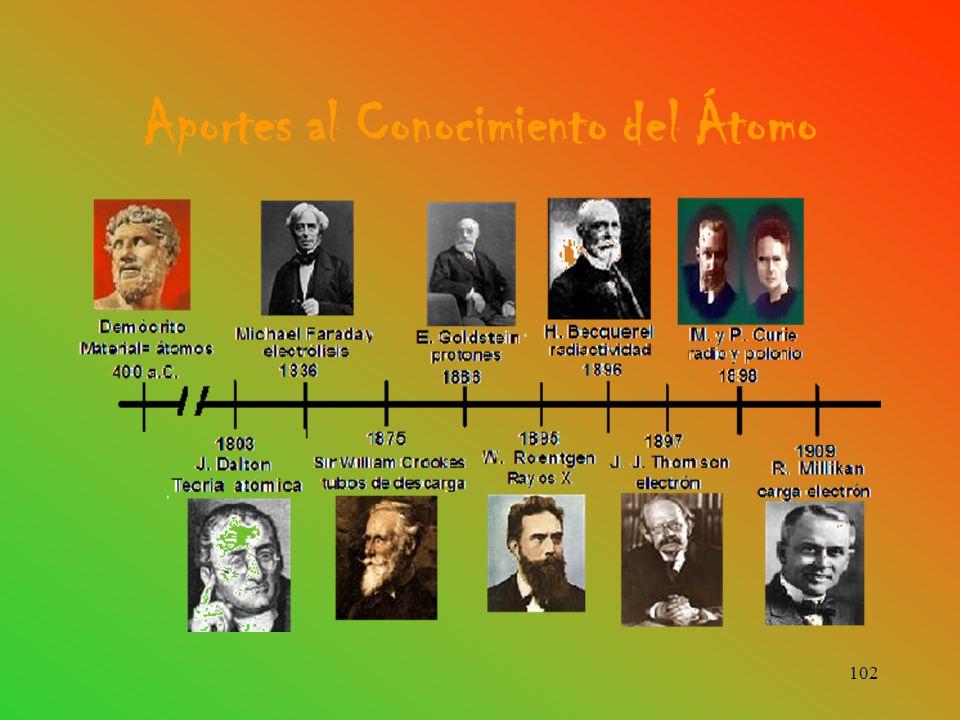 Aportes al Conocimiento del Átomo 102