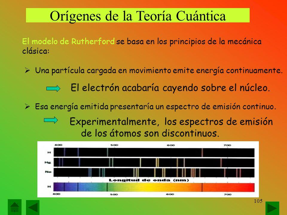 Orígenes de la Teoría Cuántica El modelo de Rutherford se basa en los principios de la mecánica clásica: El electrón acabaría cayendo sobre el núcleo.