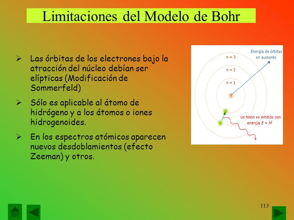 Limitaciones del Modelo de Bohr  Las órbitas de los electrones bajo la atracción del núcleo debían ser elípticas (Modificación de Sommerfeld)  Sólo es aplicable al átomo de hidrógeno y a los átomos o iones hidrogenoides.