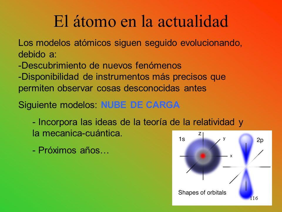 El átomo en la actualidad Los modelos atómicos siguen seguido evolucionando, debido a: -Descubrimiento de nuevos fenómenos -Disponibilidad de instrumentos más precisos que permiten observar cosas desconocidas antes Siguiente modelos: NUBE DE CARGA - Incorpora las ideas de la teoría de la relatividad y la mecanica-cuántica.